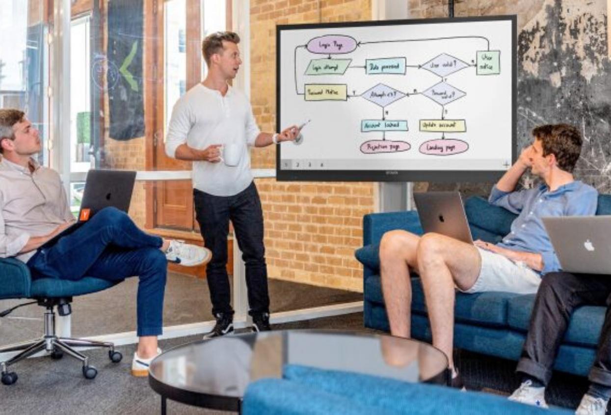 interactief vergaderen